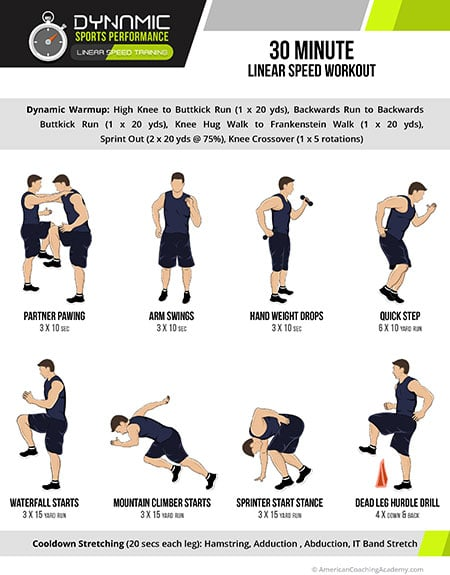Weve Organized The Drills Into Six Printable Workouts You Can Take Right To Gym Or Field No Stress Fuss Just Follow Step By And